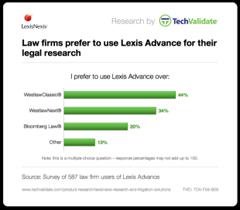 lexis advance online legal research lexisnexis