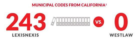 california civil jury instructions