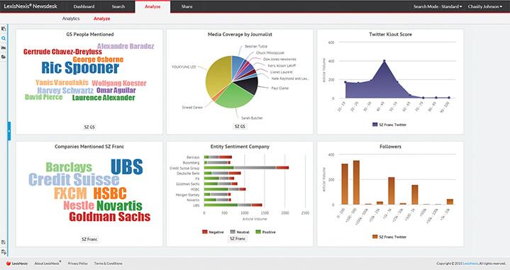 Social Media Monitoring and Analytics – LexisNexis® Newsdesk