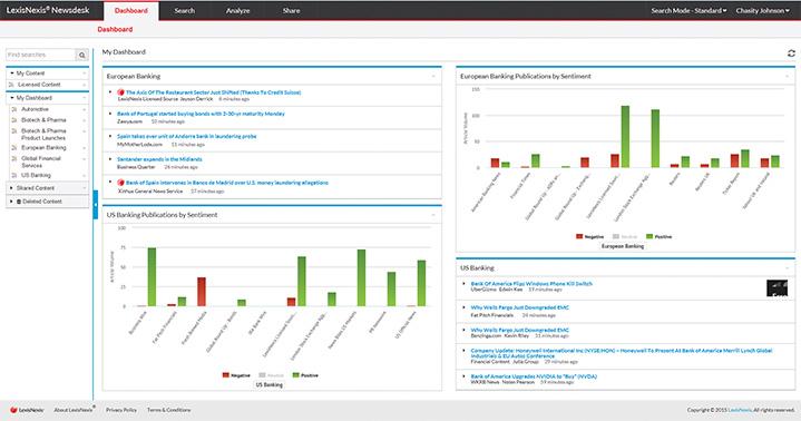 Customize Corporate Communications Lexisnexis 174 Newsdesk