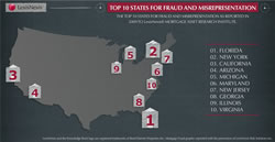 Top 10 States for Mortgage Fraud and Misrepresentation