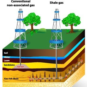 Hydraulic Fracking Natural Gas Or Oil