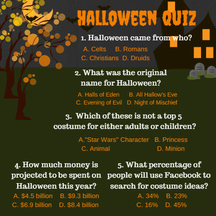 True or False: Is Halloween Really the Second Largest US Holiday ...