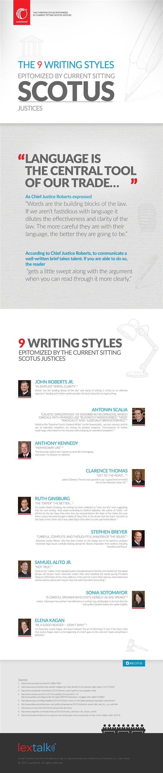 9 Writing Tips from Supreme Court Justices