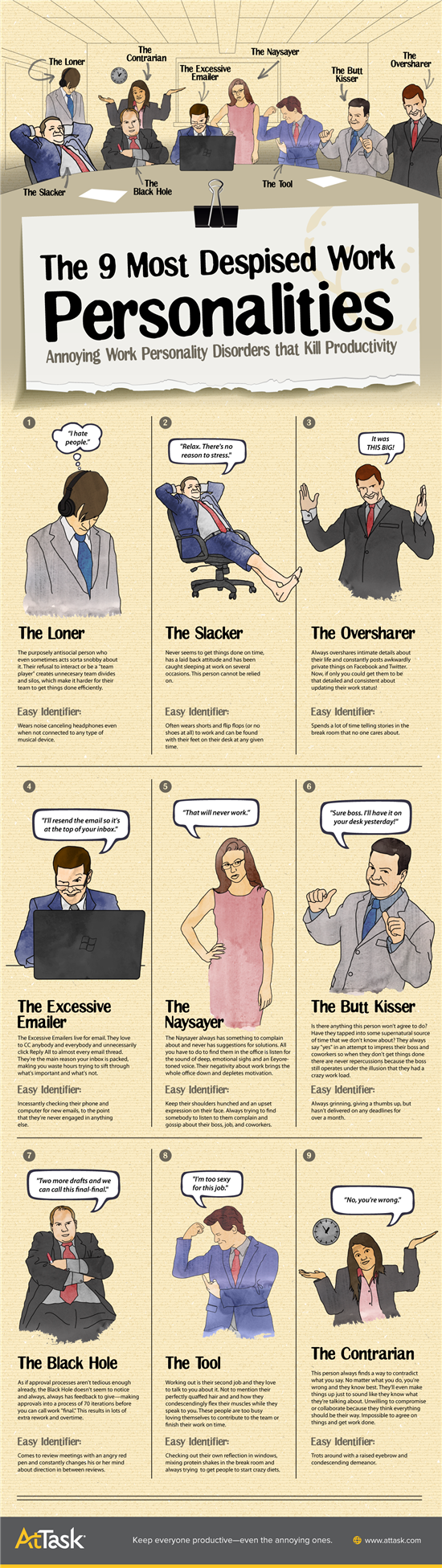 infographic, Office Space