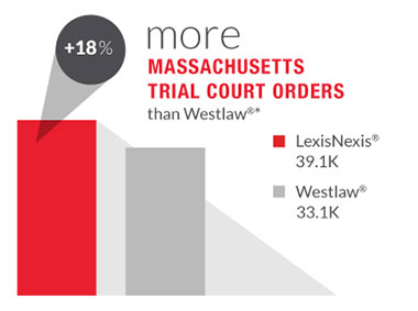 Massachusetts legal research and drafting tools from lexisnexis start with more massachusetts case law summaries fandeluxe Image collections