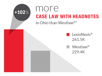ohio legal research and drafting tools from lexisnexis