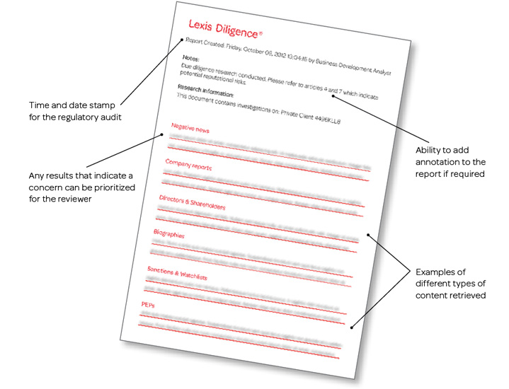 due diligence report Easier Compliance Audits with Lexis Diligence Report Builder