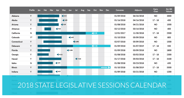 Calendar Organization Rules : Order state legislative sessions calendar