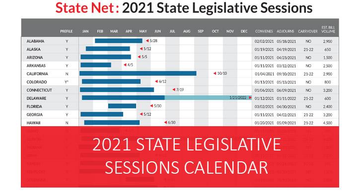 Congressional Calendar 2021 2021 Legislative Sessions Calendar | State Net® | LexisNexis